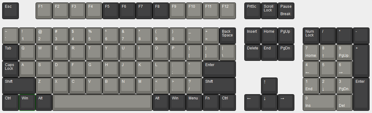 Full-size ortholinear design