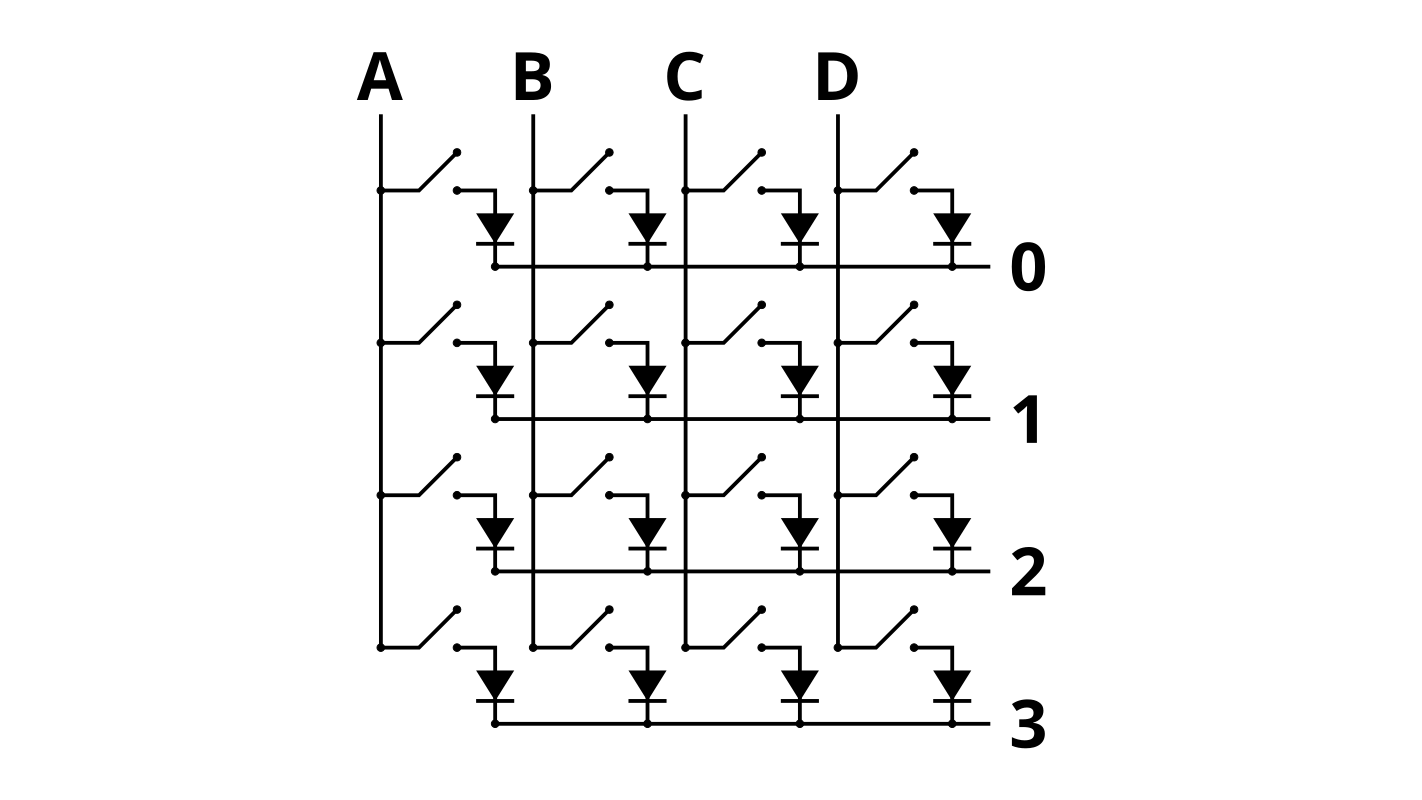 Matrix with diodes